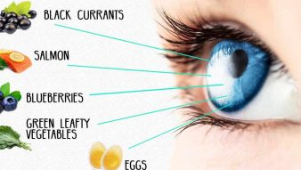 Eight Tips For Maintaining Good Eyes