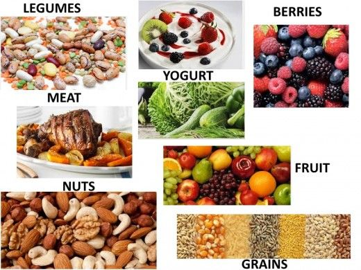Weight loss tips food Legumes or Nuts
