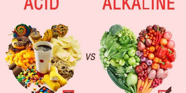 Acid Alkaline Foods